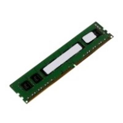 оперативная память Foxline FL2133D4U15-8G