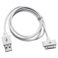 Кабель Gembird CC-USB-AP1MW