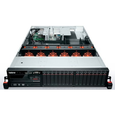 сервер Lenovo ThinkServer RD640 70AY000ARU