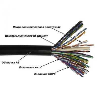 витая пара NewMax NM-UTP5E25PR-CU-OUT
