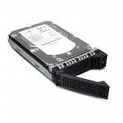 SSD диск Dell 1.92Tb 400-BCLR