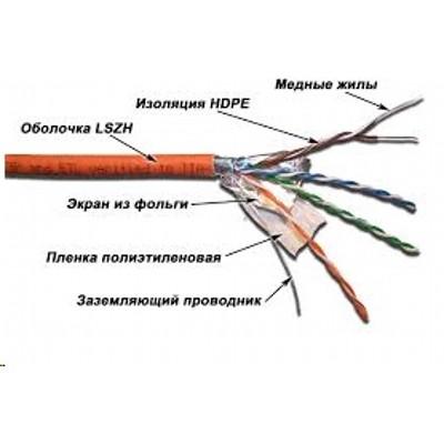 витая пара Lanmaster LAN-5EFTP-LSZH