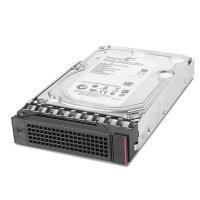 Жесткий диск Lenovo 1Tb 7XB7A00036